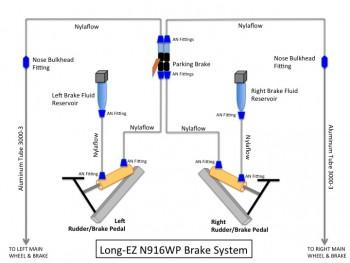 Brake Line Configuration