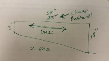 Um, new #'s for bottom UNI ply…ha!
