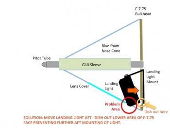 Landing light mounting issue