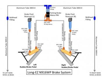 Updated brake system diagram