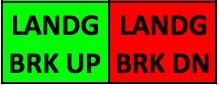 AG6 Landing Brake Down Alarm